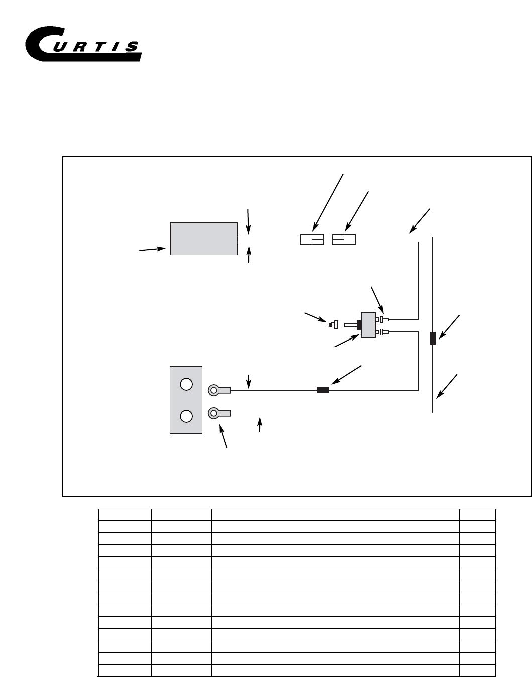 Curtis 3000 175 2000 4000 Fast Cast Wiring Schematic Diagram