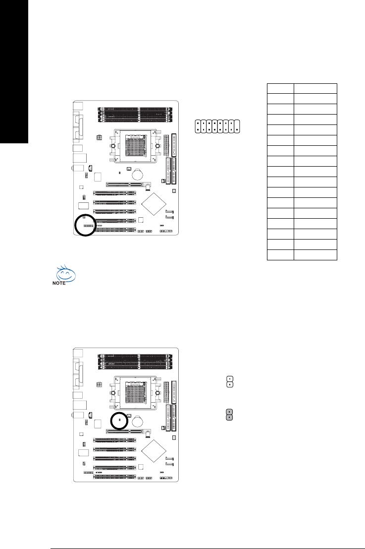 Gigabyte GA-K8U-939 19) CLR_CMOS (Clear CMOS), 18) GAME