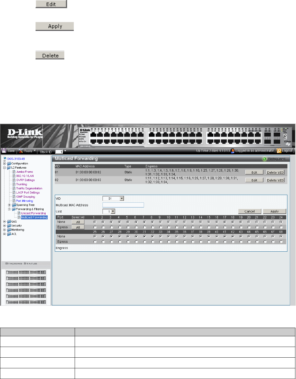 D-Link DGS-3100 Defining Multicast Forwarding