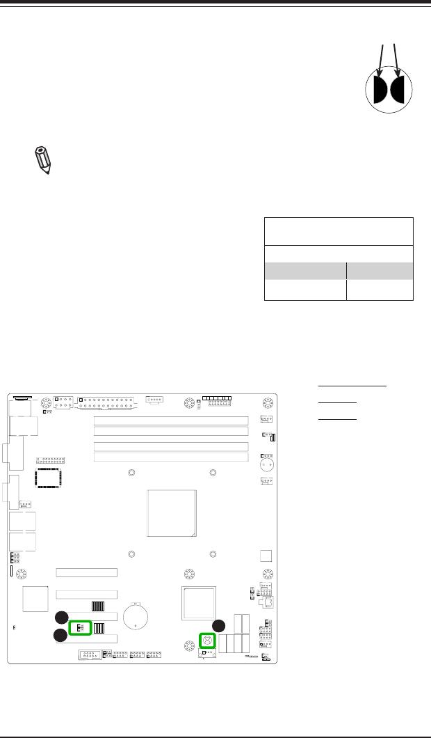 SUPER MICRO Computer X9SCM-IIF, X9SVL-IIF 2-35