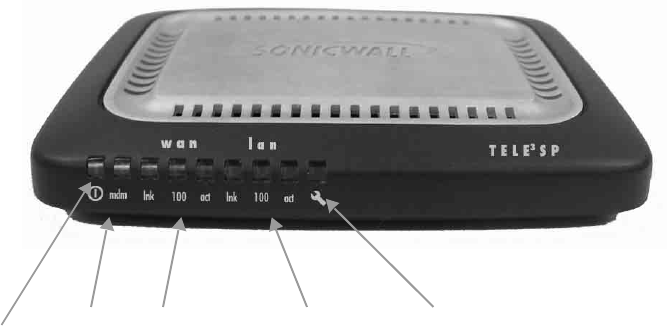 SonicWALL Internet Security Appliances SonicWALL TELE3 SP