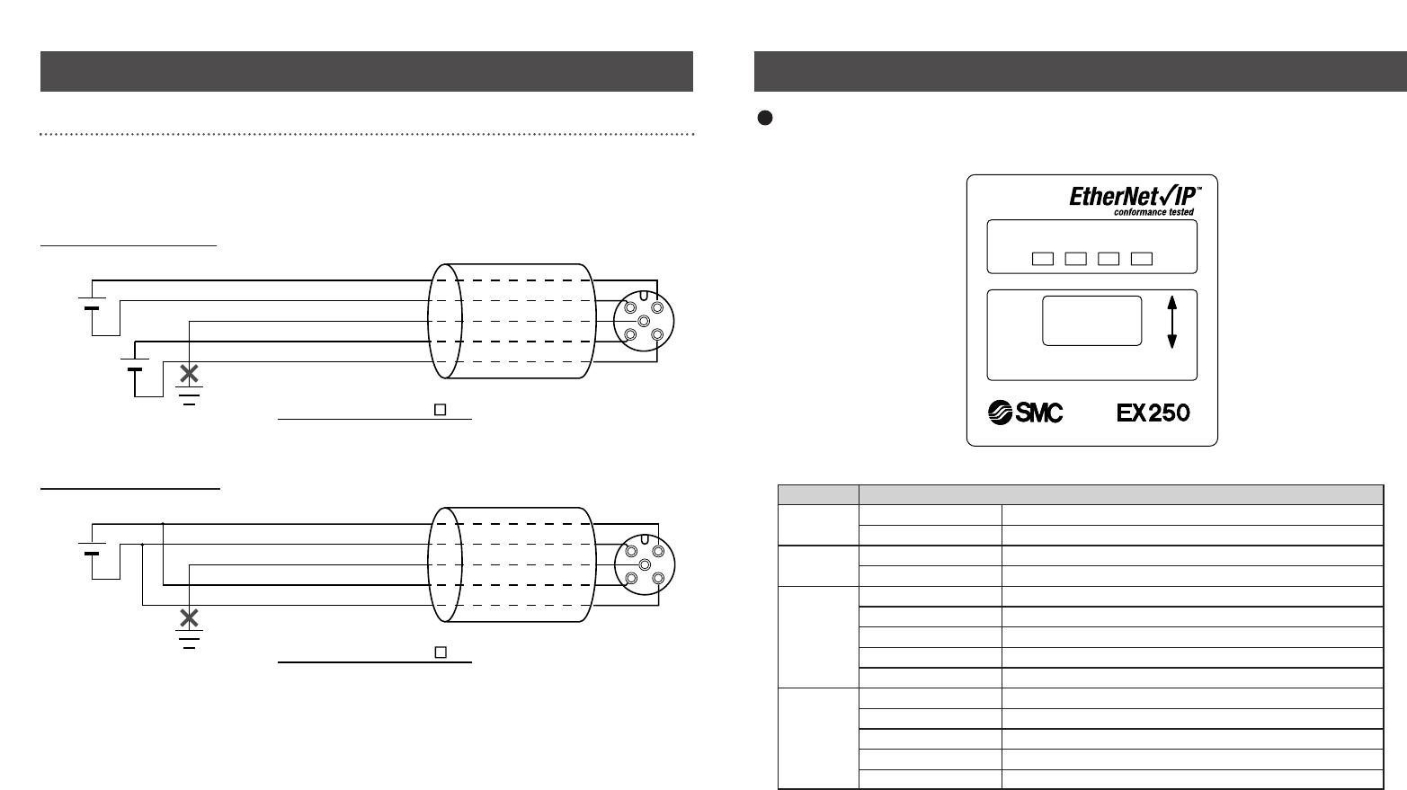 Smc Networks Ex250 Sen1 Ex500 Ap S Ex9 Ac 1 7 Wiring Diagram 14 15