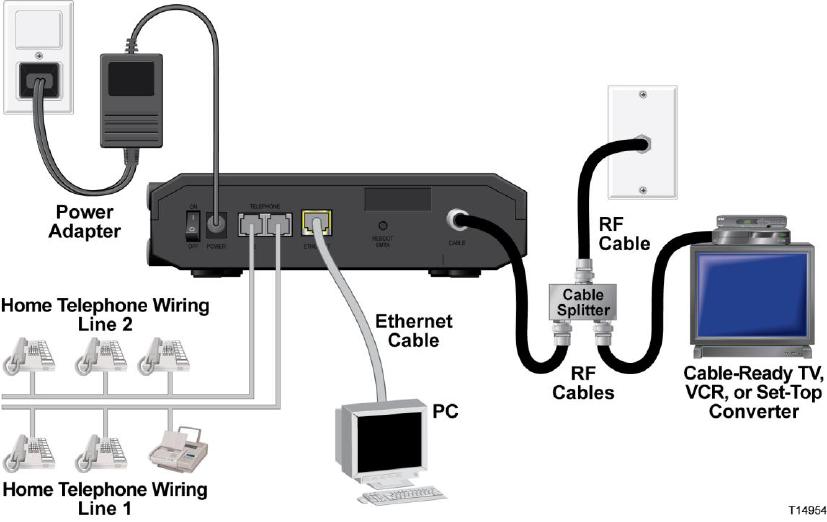 Cisco Systems DPC3208, EPC3208 Install the Cable Modem