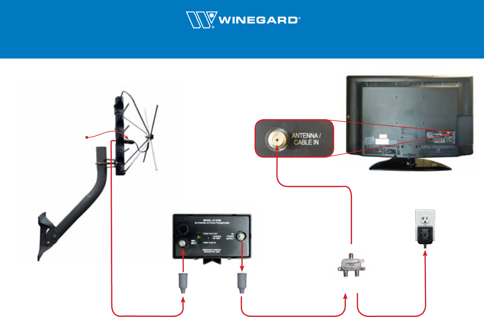 Winegard Wiring Diagrams - Wiring Diagrams Schema