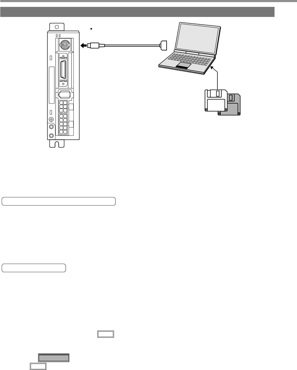 Panasonic Imc80a Outline Of Panaterm Setup Support Software Servo Motor Wiring Diagram