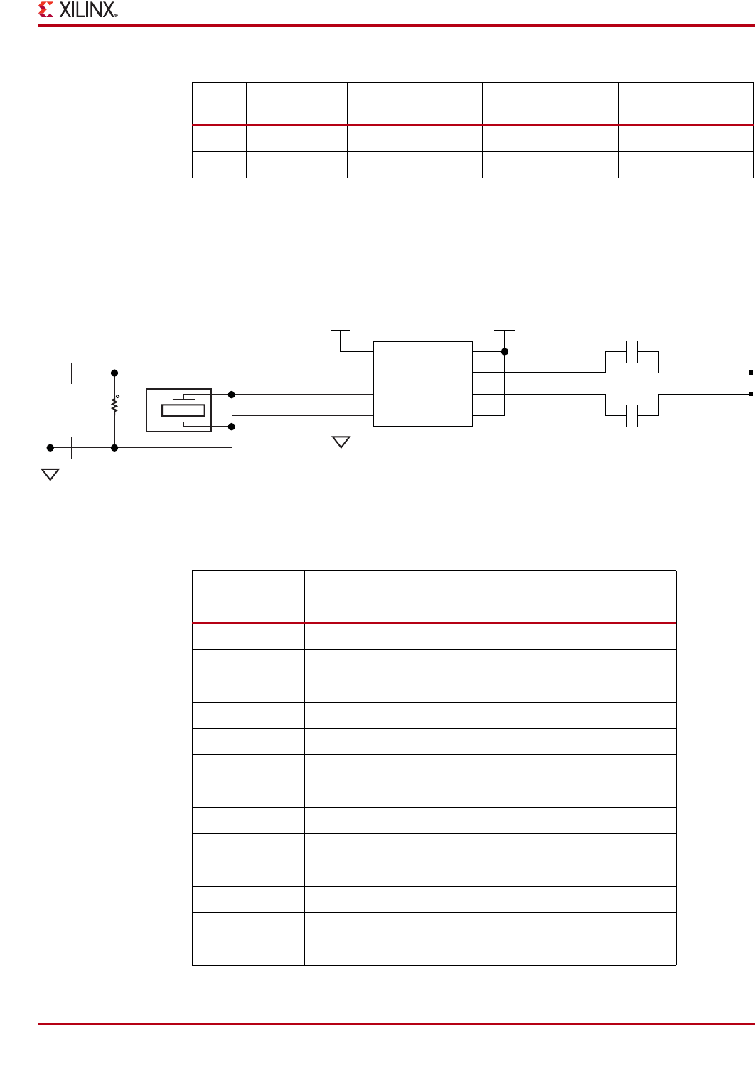 Xilinx Ml605 Sgmii Gtx Transceiver Clock Generation Virtex 6 Block Diagram
