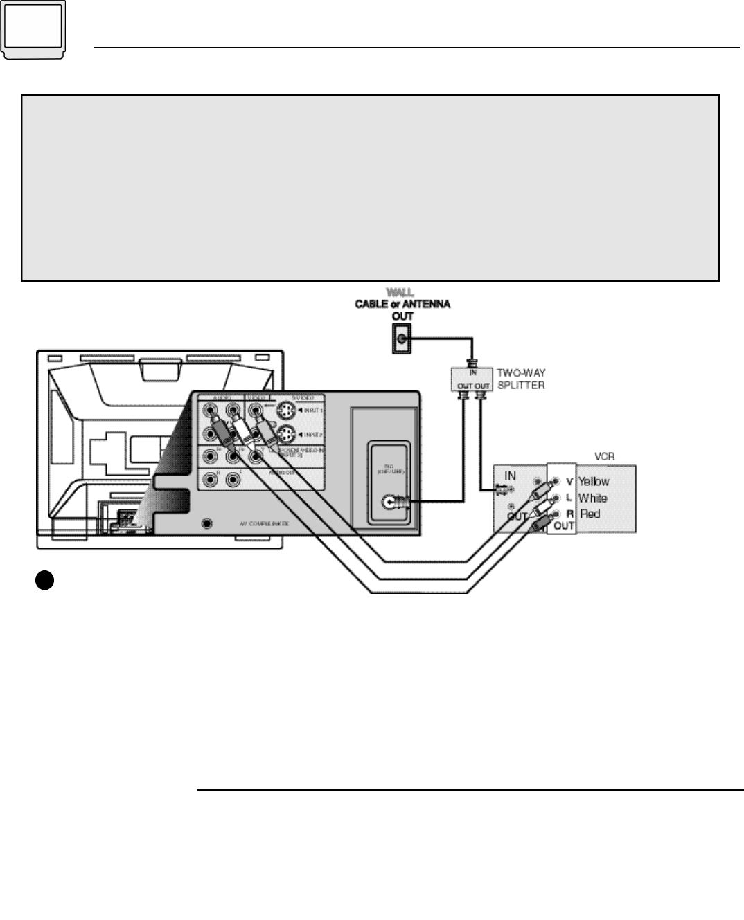 pip and vcr wiring diagram jvc av 32d501  av 36d501 cable and vcr connections  jvc av 32d501  av 36d501 cable and vcr
