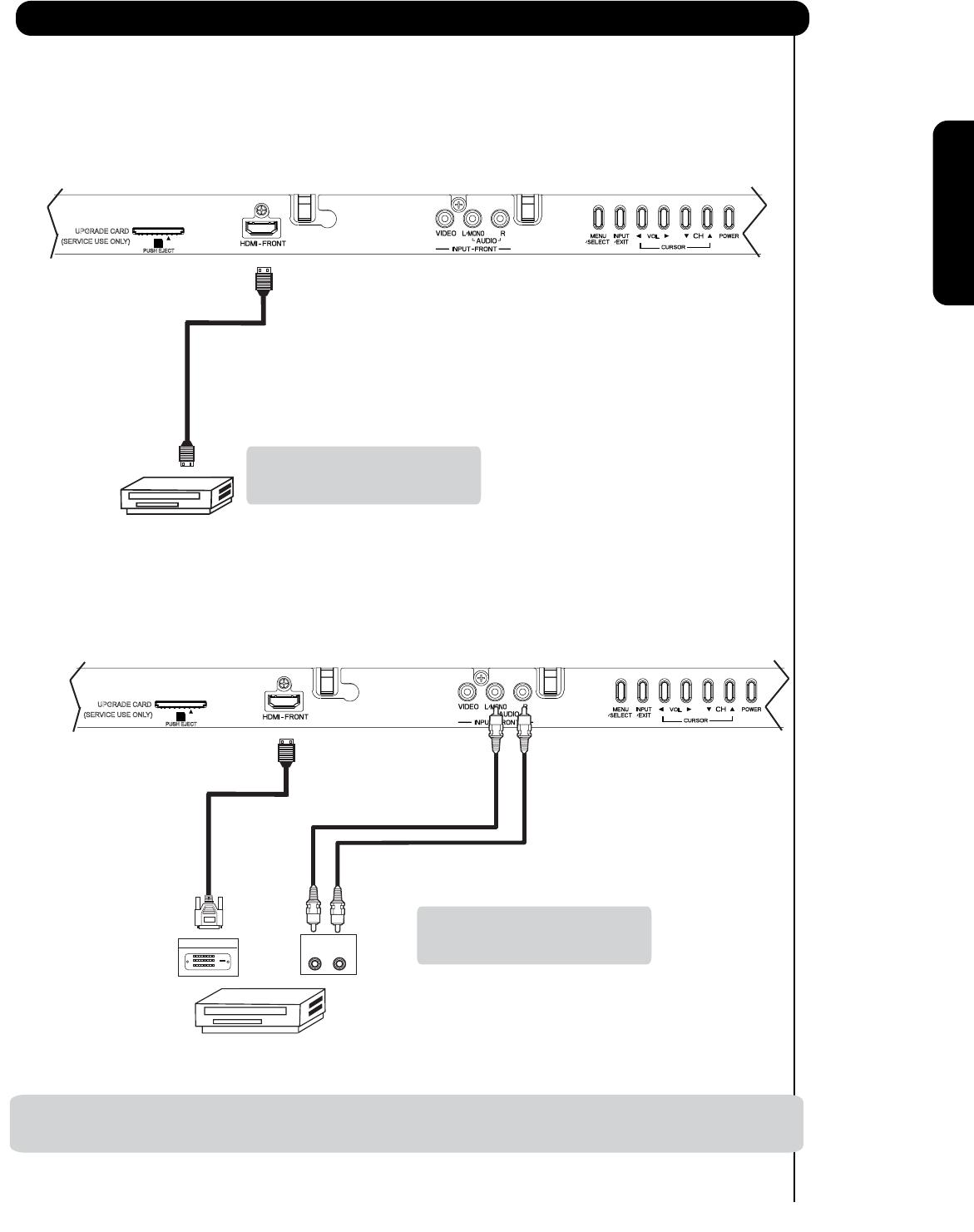 Hitachi P42h401 P42h4011 P50h401 P50h401a P55h401 Need To Connect The Audio Output Into The Front Audio Input Jacks
