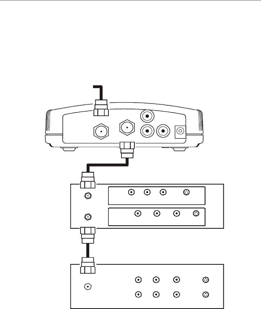 Motorola DCT700, DTC700 Standard VCR Cabling Diagram