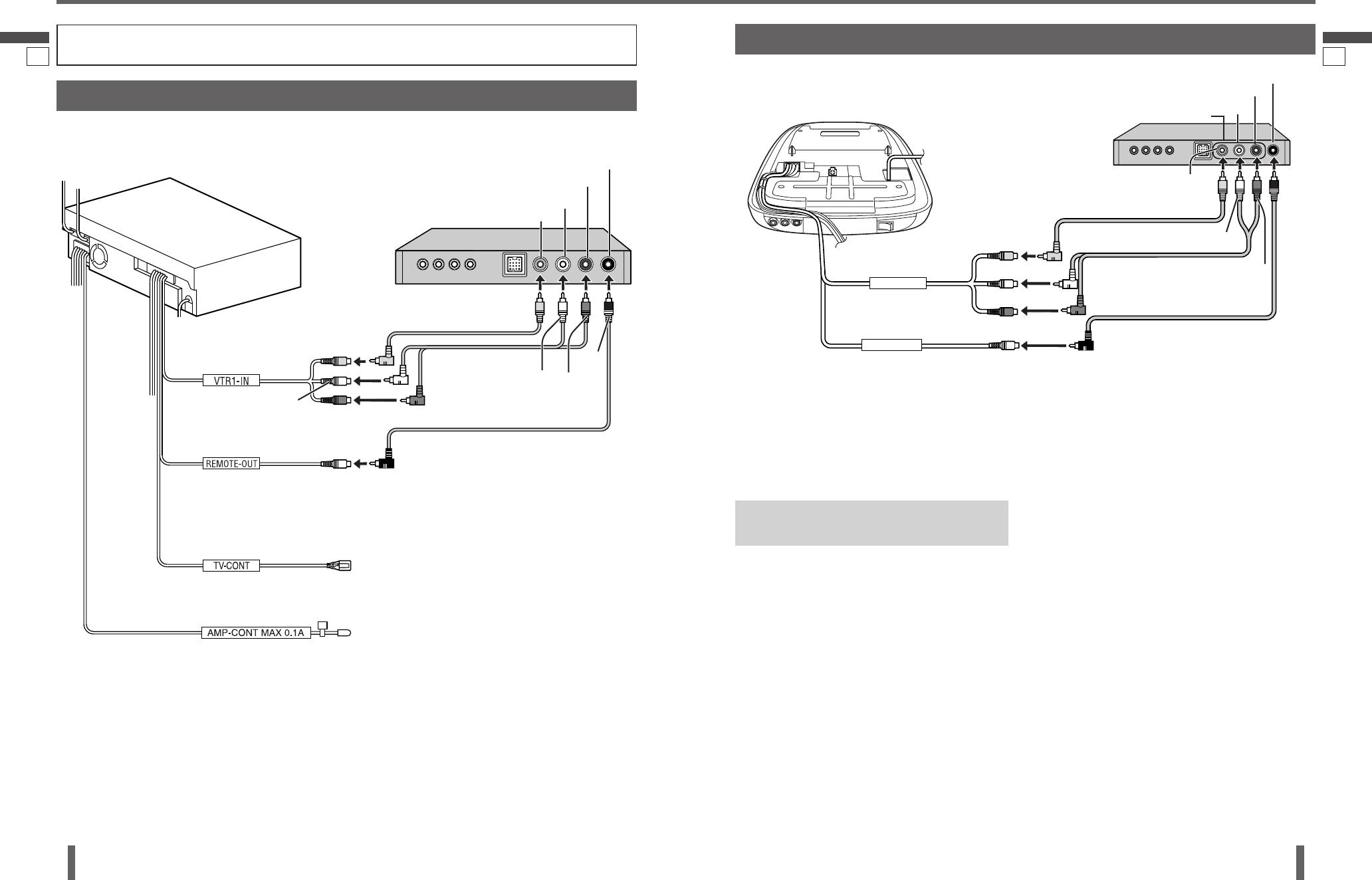 Panasonic Cy Tun153u Connecting With Head Unit Cq Vd7001u