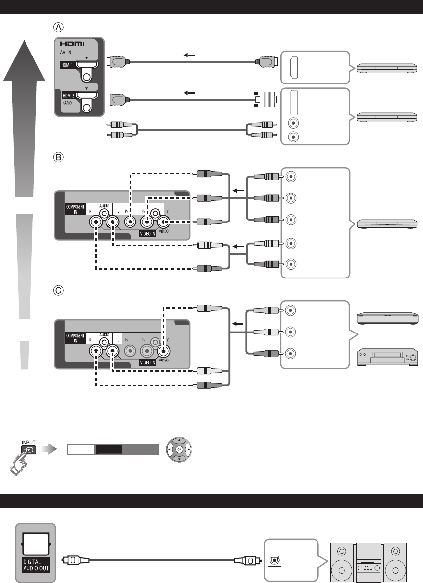 Panasonic Tc P42ut50 P50ut50 P55ut50 Tcp60ut50 P60ut50 Hdmi To Av Cable Wiring Diagram Connection