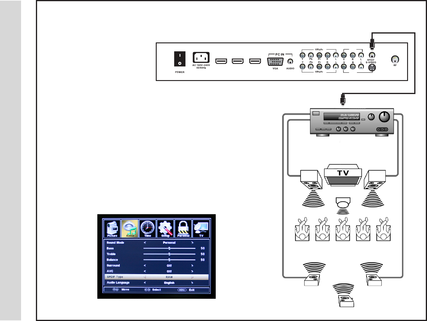 [SCHEMATICS_48YU]  Apex Digital LD4088 Connection to a Home, Theater System | Apex Ld 4088 Power Wiring Diagram |  | Manuals