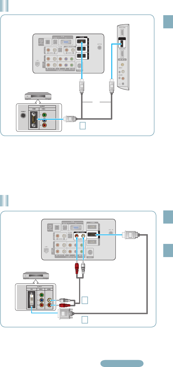 Samsung LN46A850S1F, LN46A860S2F, LN52A850S1F, LN52A860S2F ...
