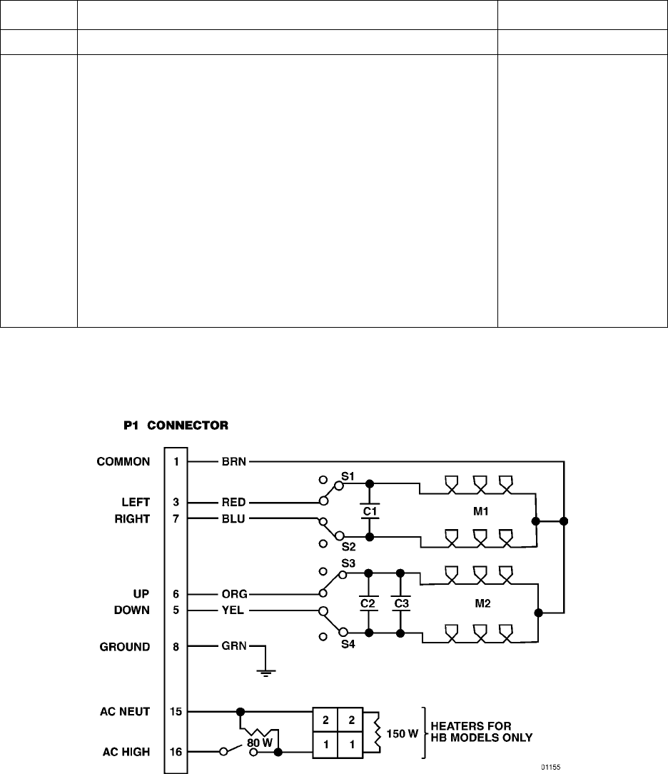 Pelco Wiring Diagrams on bosch wiring diagram, schlage wiring diagram, panasonic wiring diagram, nutone wiring diagram, foscam wiring diagram,