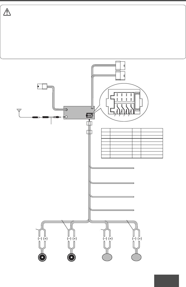 Xm Rvr Fm 001 Wiring Diagram