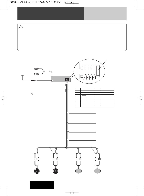 [SCHEMATICS_49CH]  Panasonic CQ-5251JU Electrical Connections | Wiring Diagram Panasonic |  | Manuals