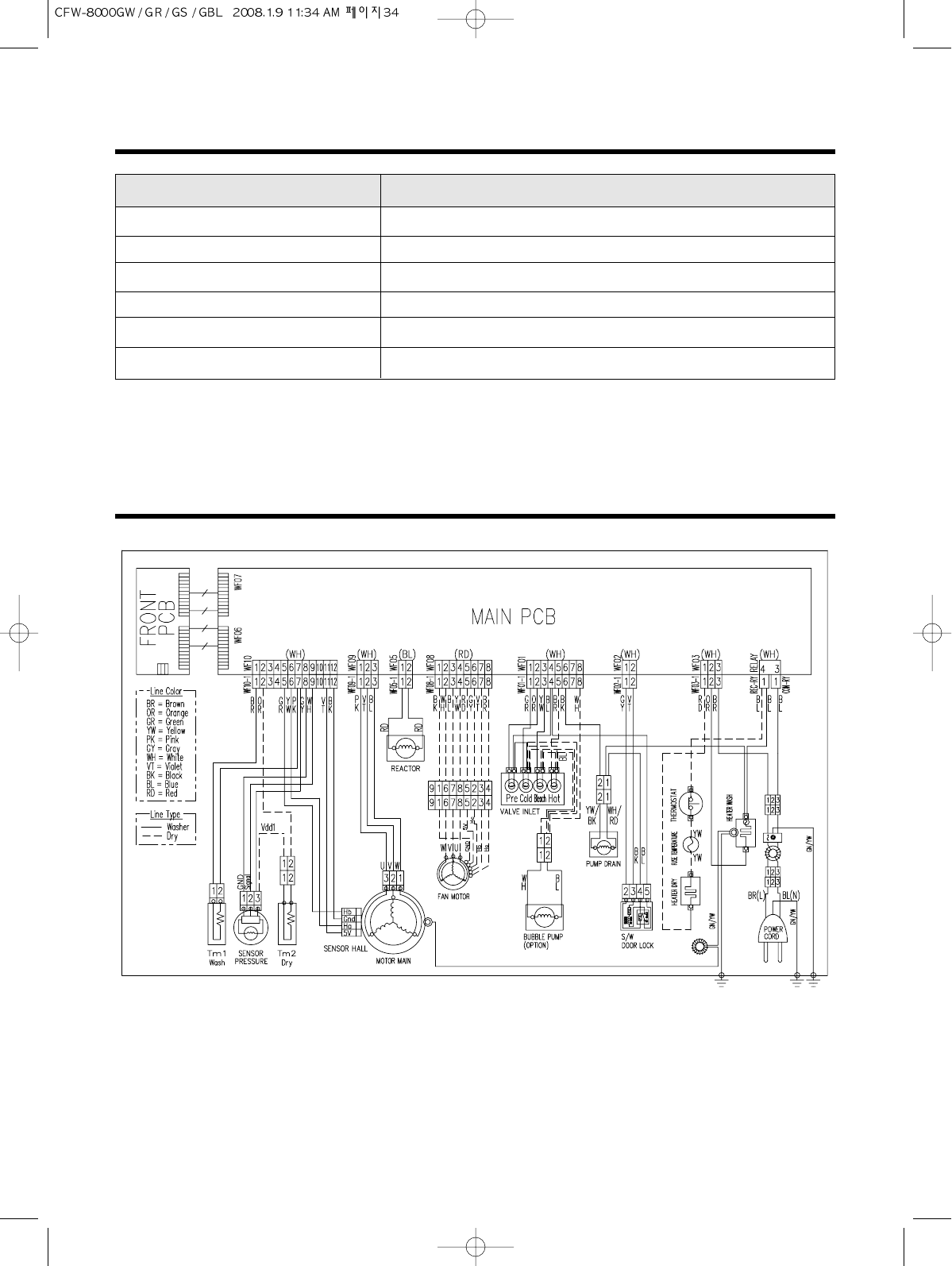 Crosley Cfw 8000gbl 8000gr 8000gs 8000gw Wiring Diagram Model