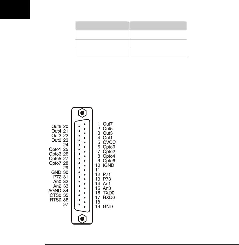 Icom 200, 201, 241 TINY-Tiger Pins , Pin layout 37-ch  D-Sub