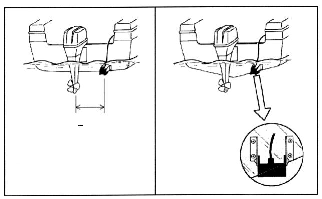 Furuno GP-1850DF Installing the transom mount transducer