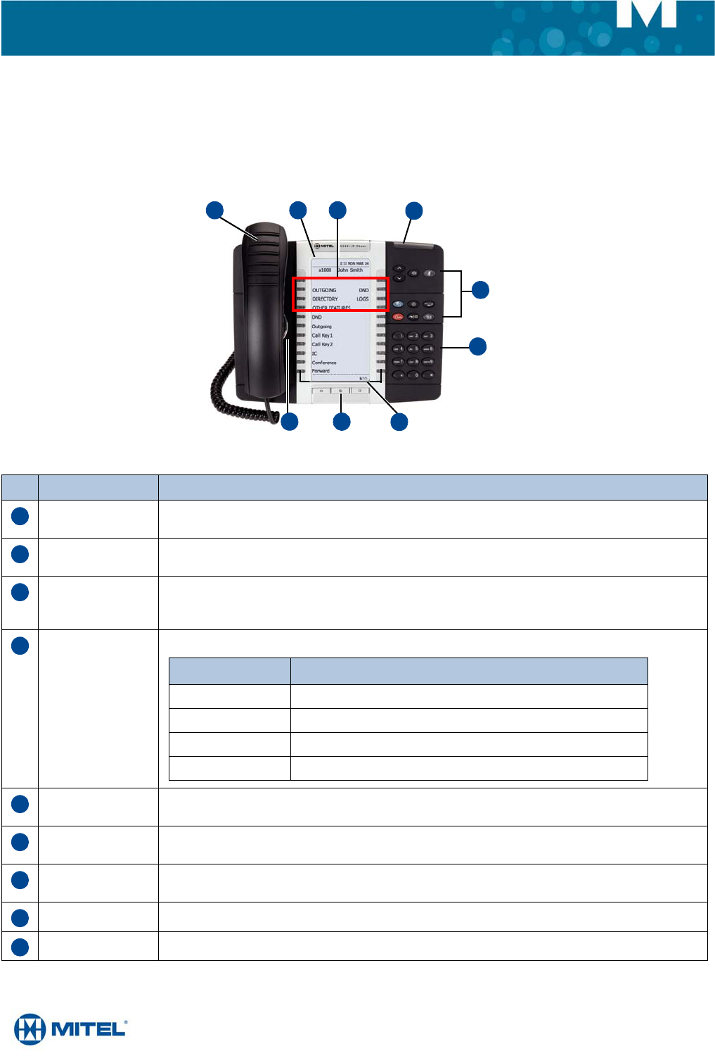 Mitel 5340e manual