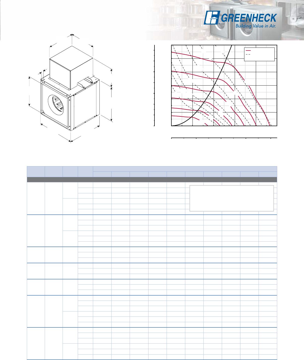 Greenheck Fan Sq Bsq Bsq 360 Wiring Diagram For 150Cc GY6 Scooter Greenheck Wiring  Diagrams
