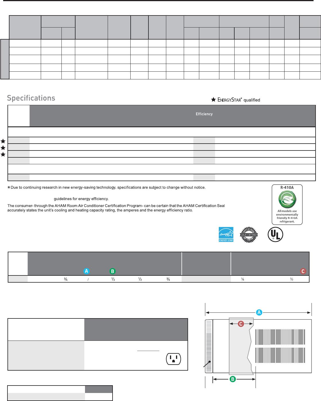 Friedrich Eq08n11 Sq05n10 Sq06n10 Sq08n10 Sq10n10 Window Unit Wiring Diagram Performance Data Installation