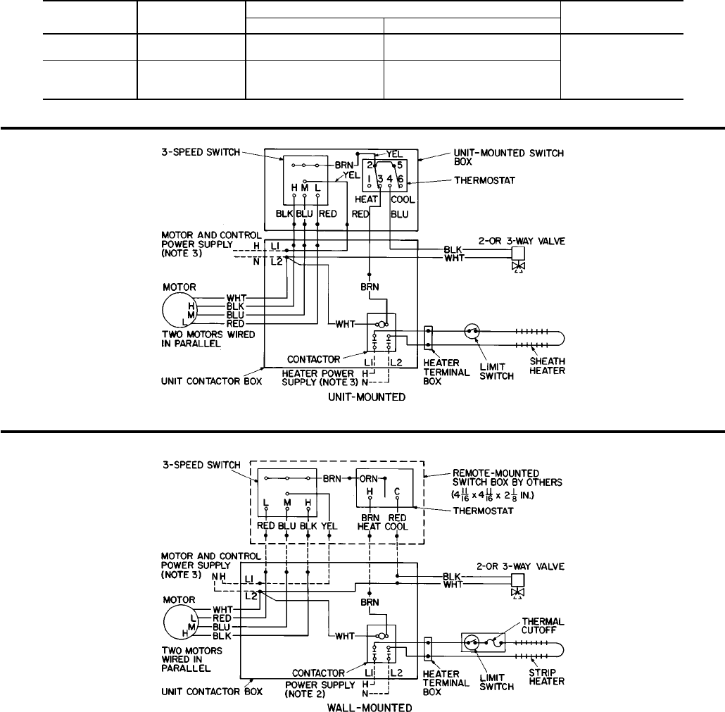 Carrier 42 Series Thermostatic 2 Pipe Total Electric Heat With V Speed Switch Wiring Diagram Heater