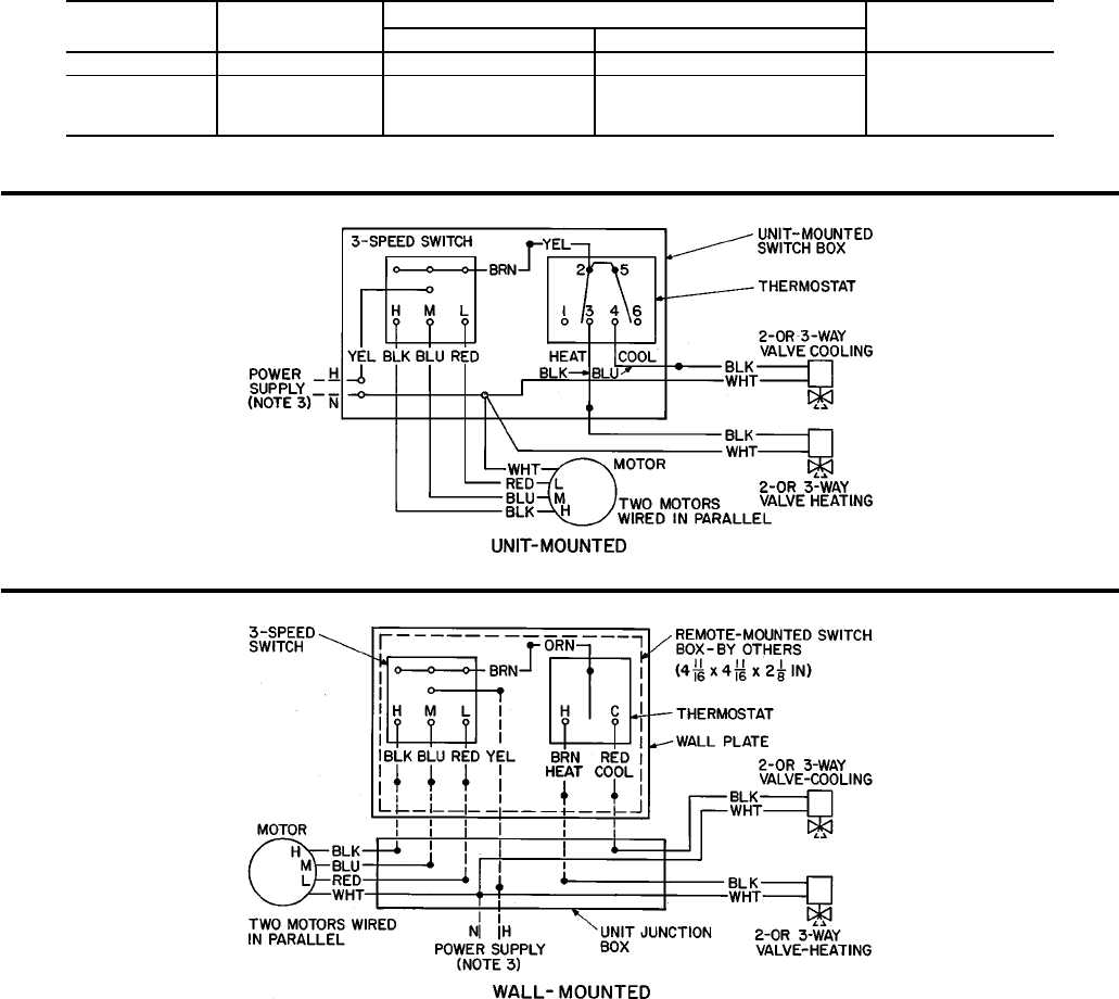Carrier 42 Series Standard Wiring Packages Cont Thermostatic V Control 4 Switch Diagram