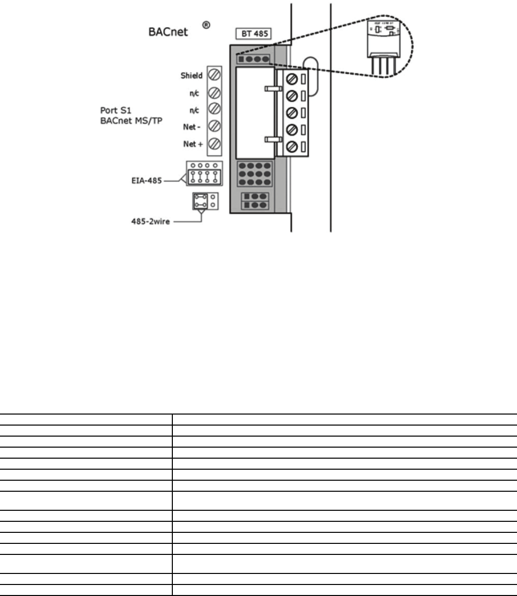 Carrier 30rap010 060 Page 104 Bacnet Ms Tp Wiring Guide