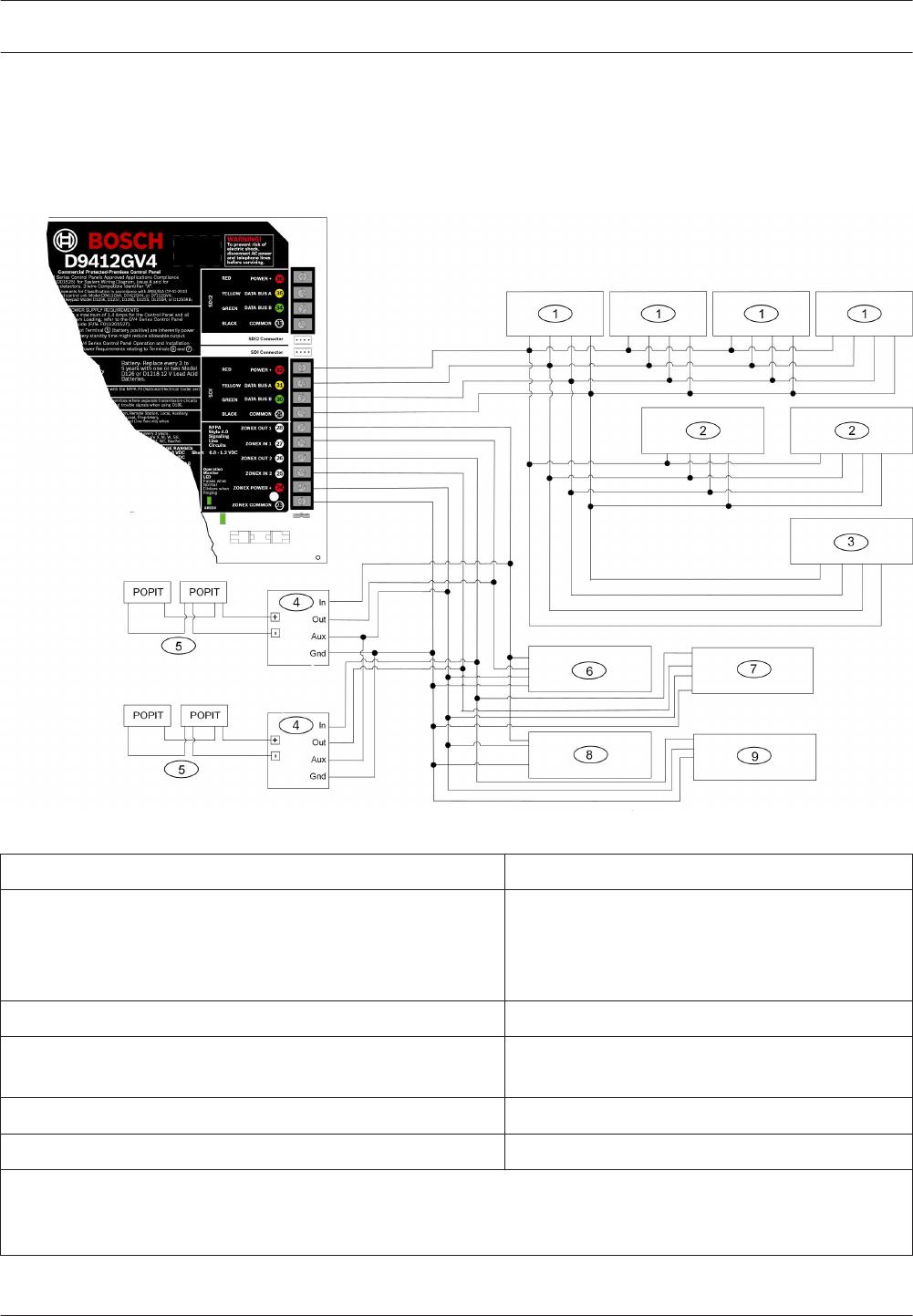 Bosch Appliances D9412GV4 SDI Devices Wiring Diagrams, 3.4manualsdump.com