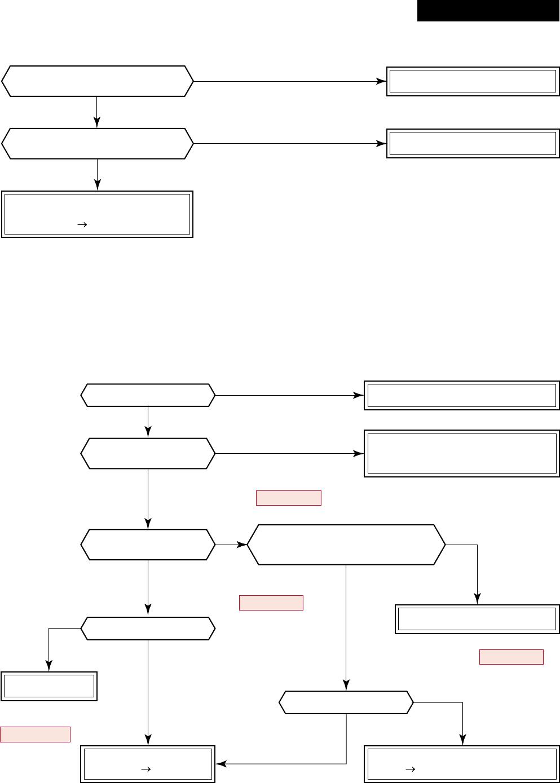 Cm Wiring Diagram B 28940 Trusted Schematics Toshiba Rav Sm1102bt E Sm1102ct Sm1103ut Sm1402bt Dcc Diagrams