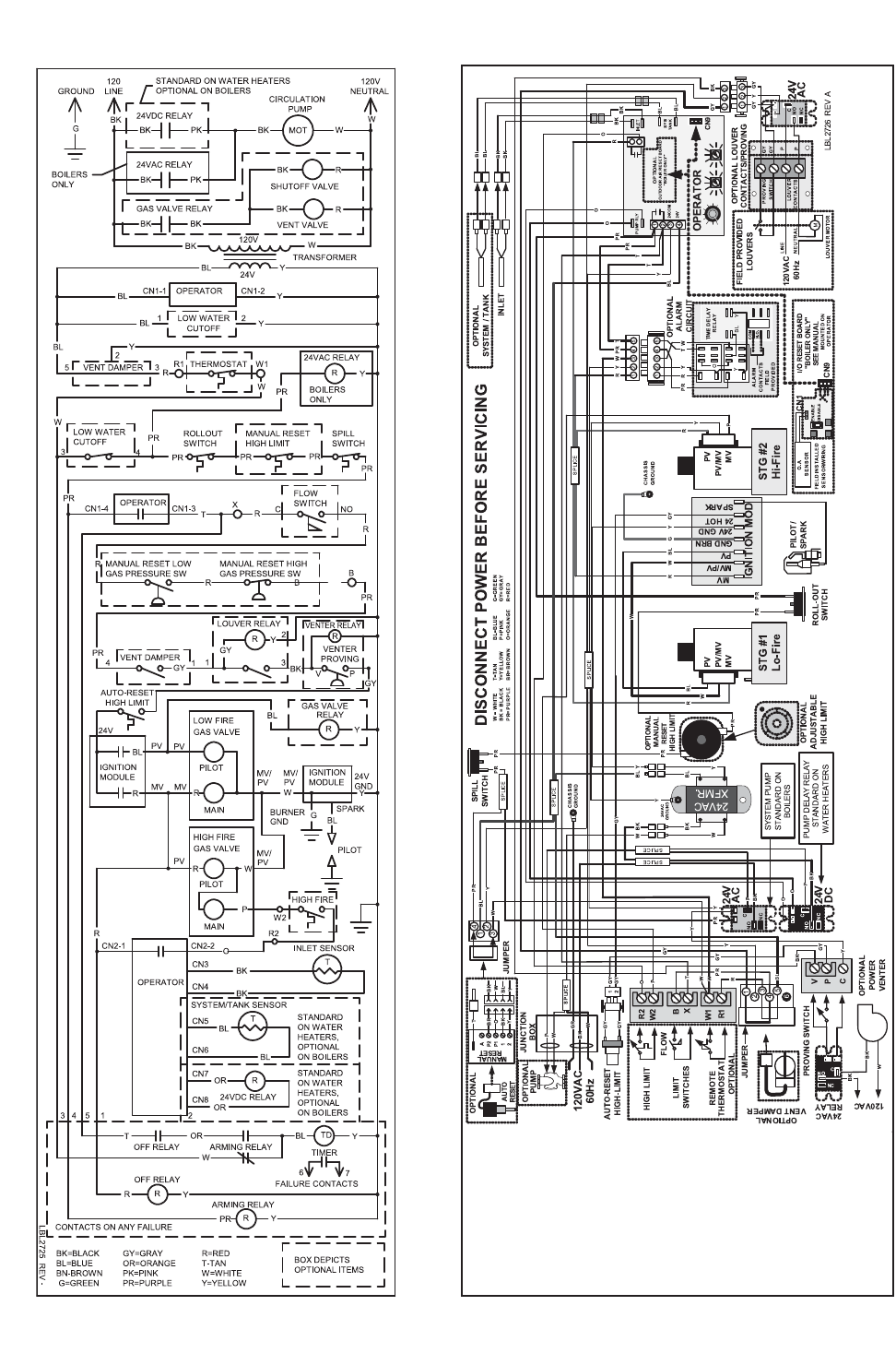 Lochinvar 000 - 500, 000 Btu/hr, 45, CP-5M-4/08, RSB-i&s-05 ... on as is to be diagram, a schematic circuit, ups battery diagram, template diagram, layout diagram, circuit diagram, ic schematic diagram, a schematic drawing, simple schematic diagram,