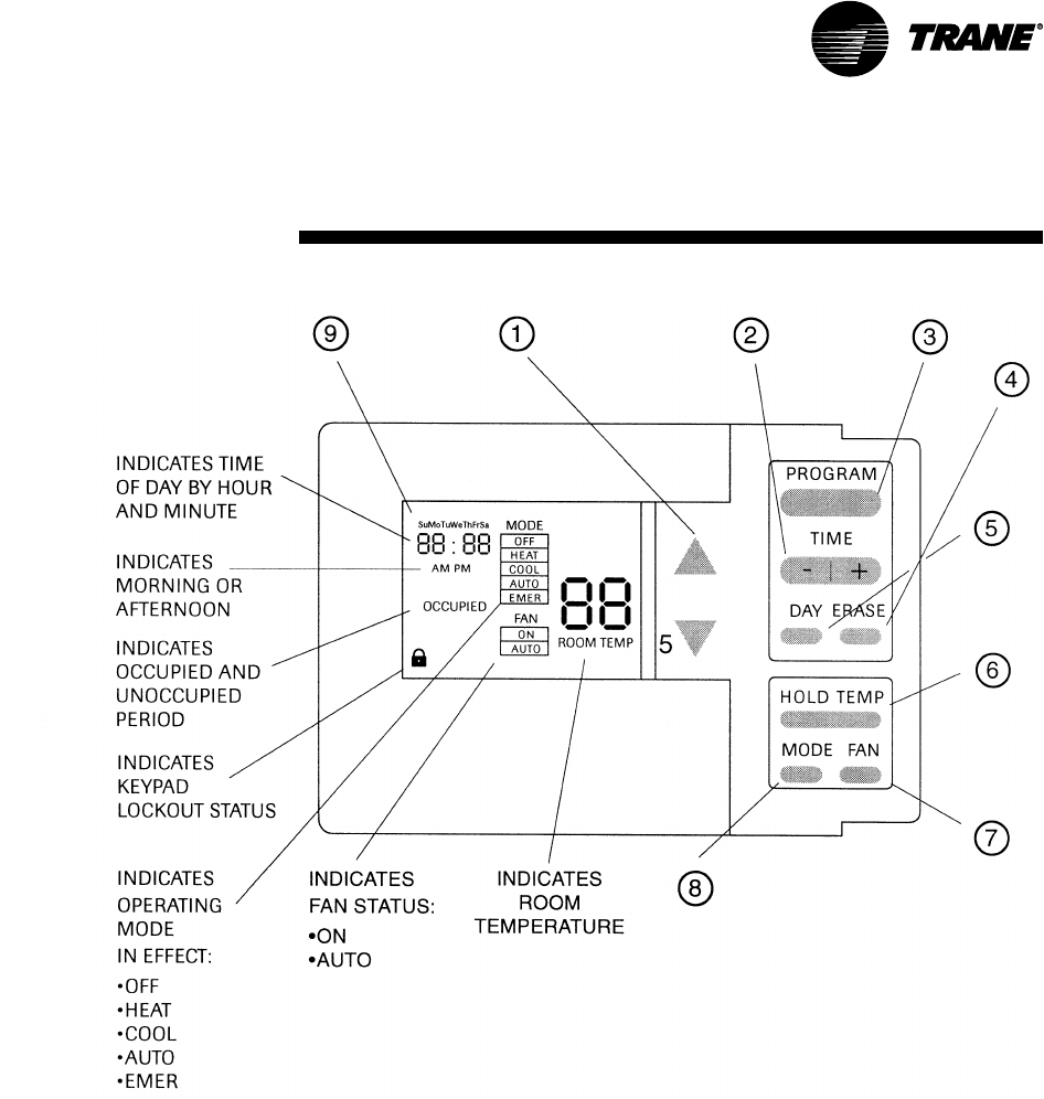 American Standard Thermostat Wiring Diagram : Trane voyager thermostat wiring diagram american standard