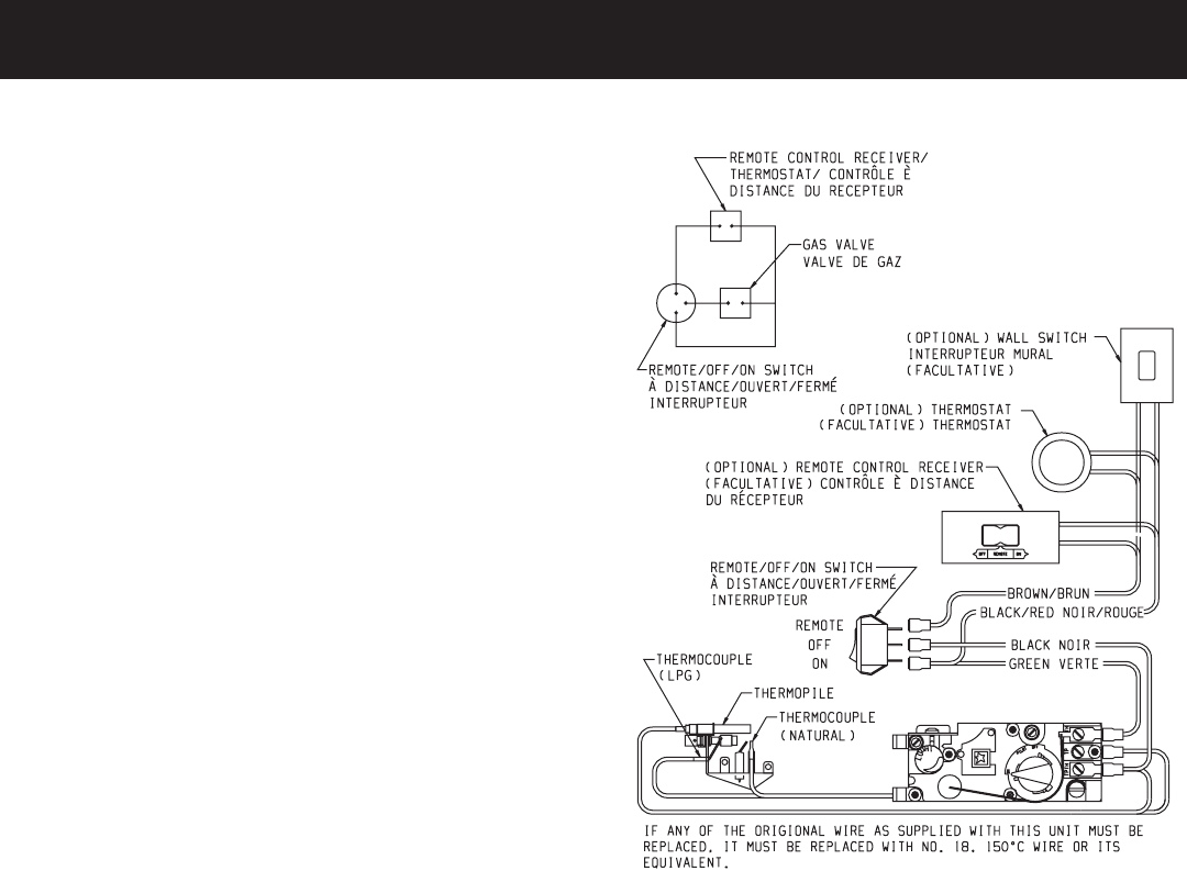 Empire Comfort Systems Vfhs 20 10t 4 20r Wiring Thermopile Gas Valve Diagram Page 1716717 2 0605