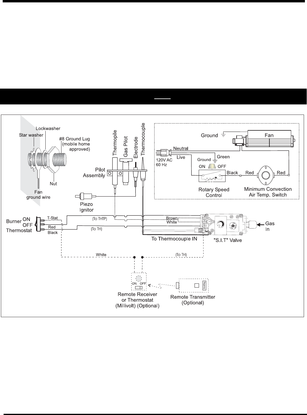 Regency P33-LP4 WIRING DIAGRAMS | Wiring Diagram For A Gas Fireplace Blower |  | manualsdump.com