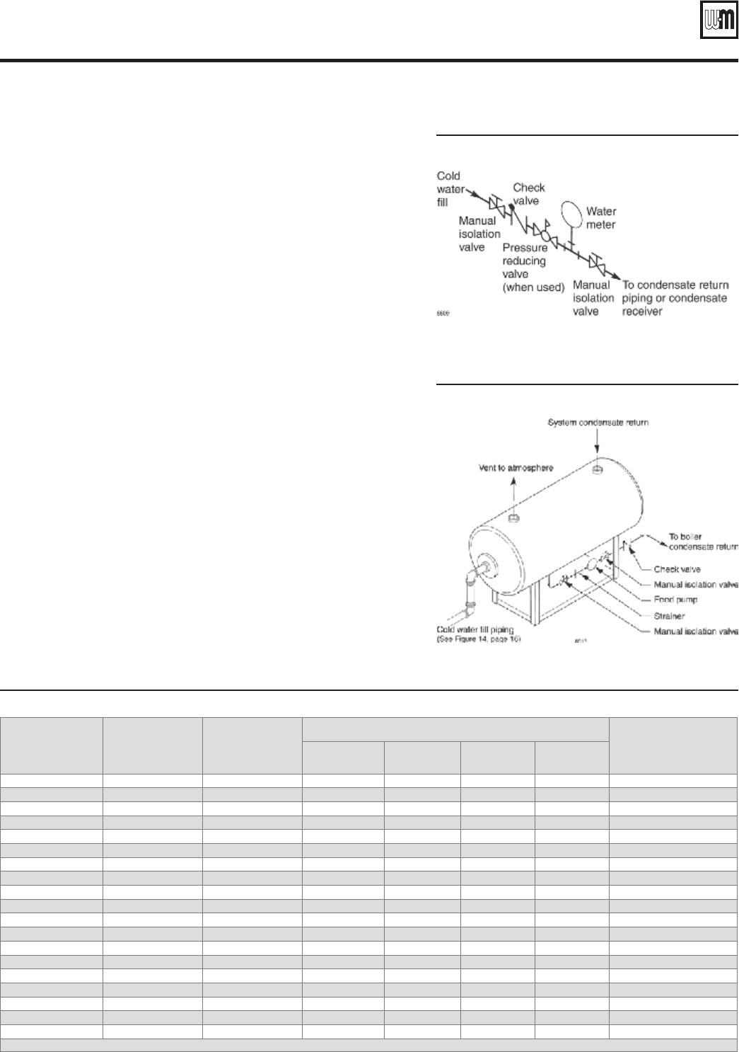 Weil Mclain 88 Connect Steam Boiler Piping Schematic Diagram