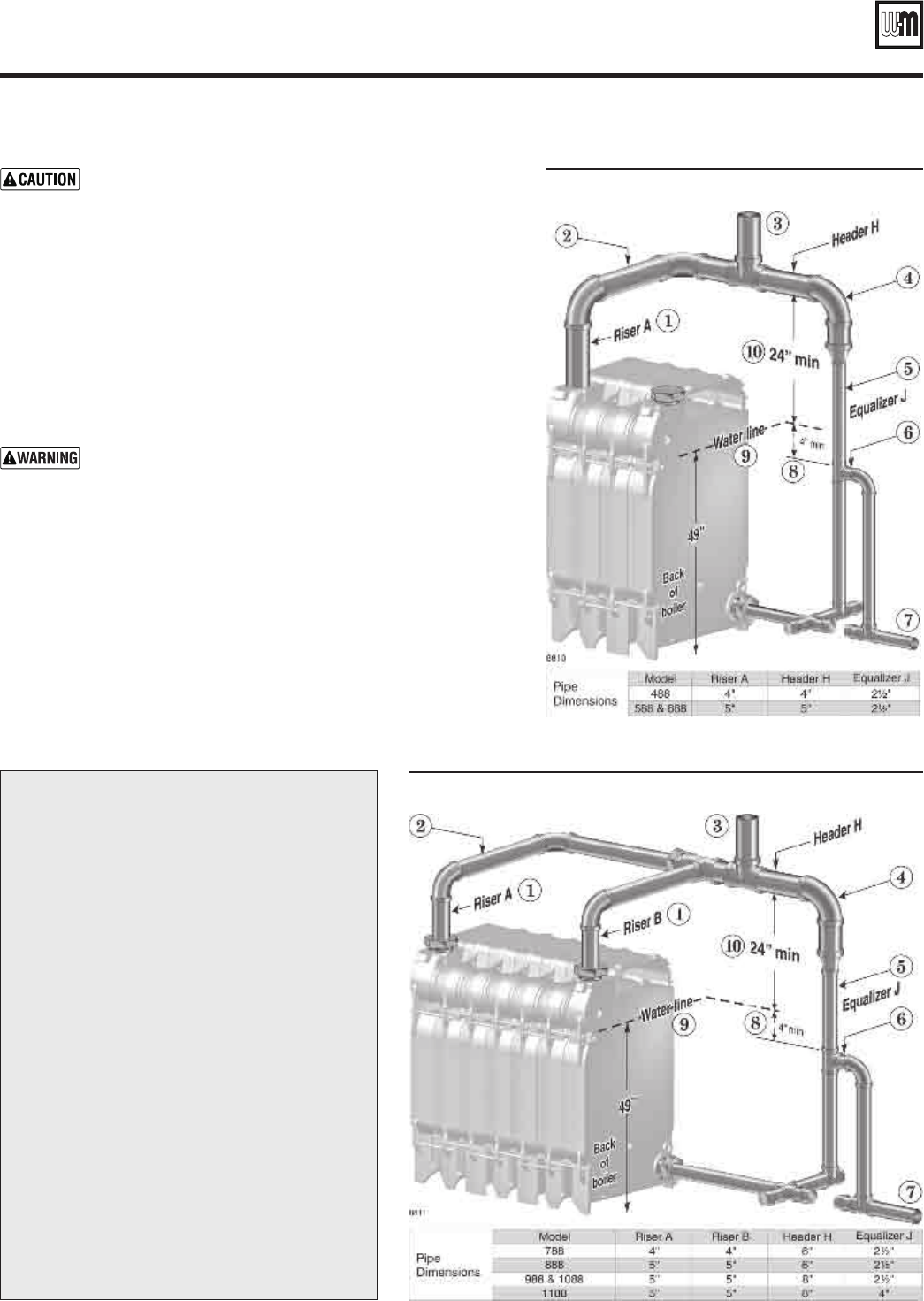 Weil-McLain 88 Steam boiler piping guidelines, Drawing legend & notes