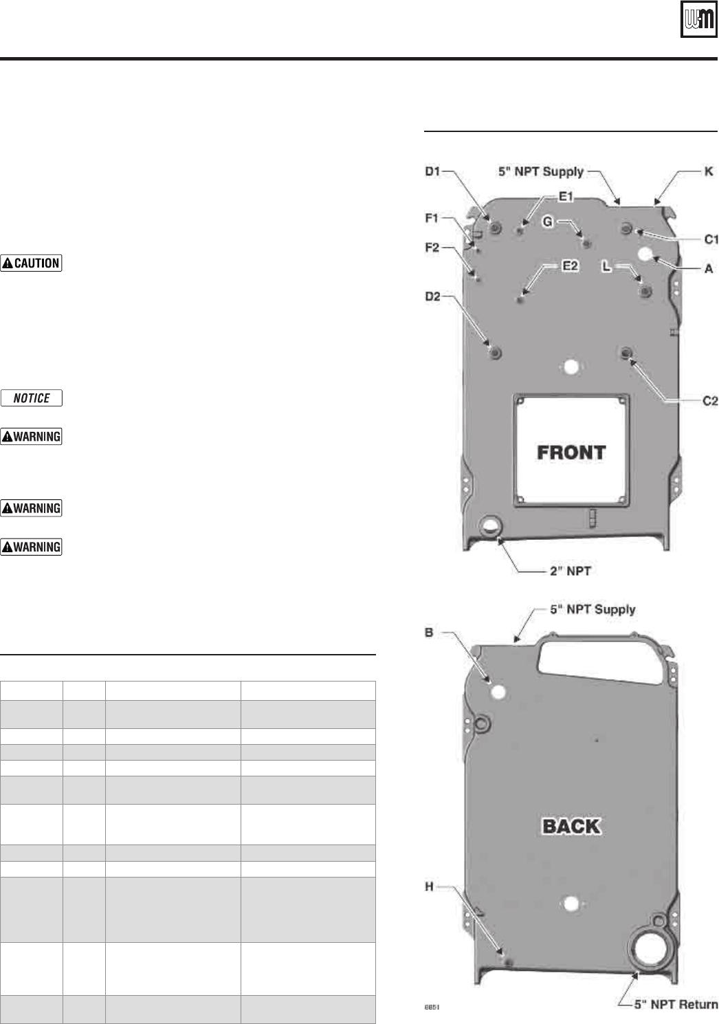 Weil-McLain 88 Perform hydrostatic pressure test