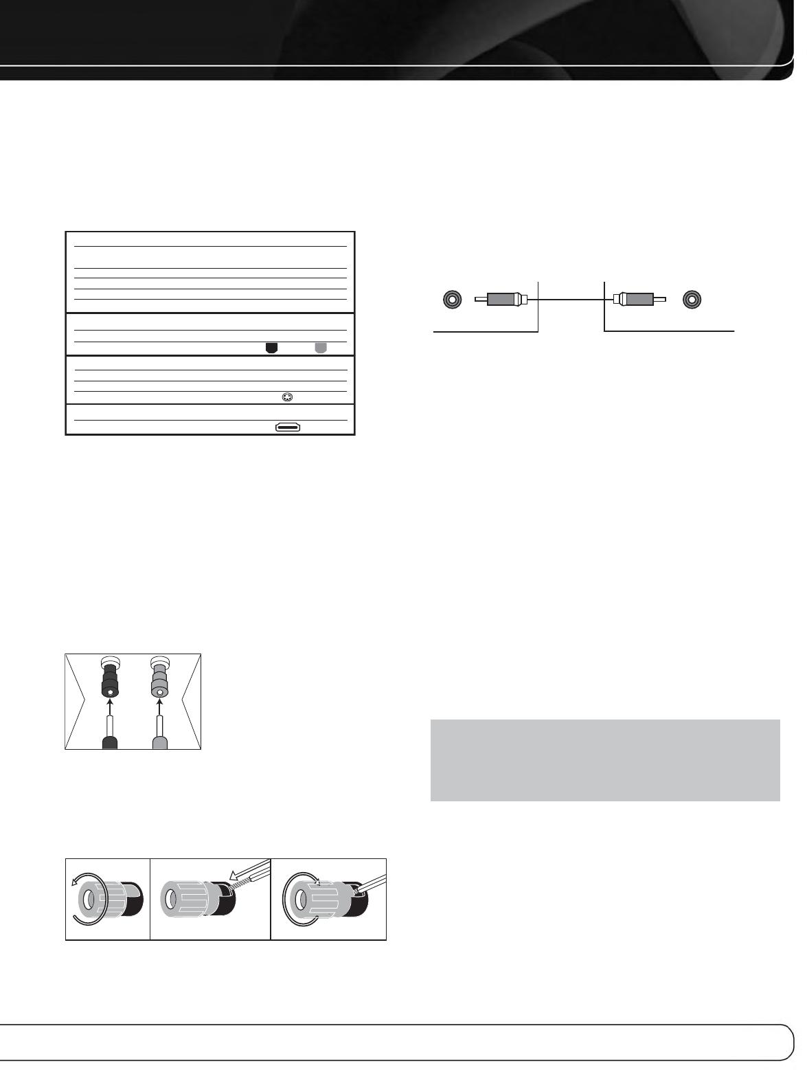 Harman-Kardon AVR 1600 Speaker Connections, Subwoofer ... on