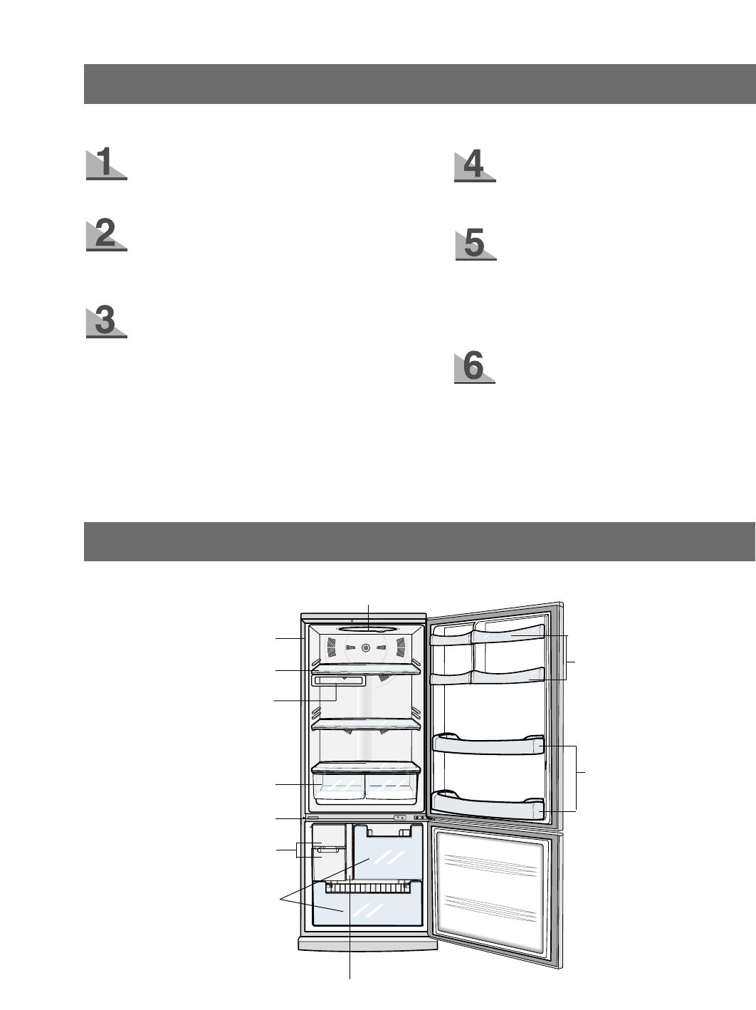 samsung rb215labp, rb215lash prep aring the fridge / freezer, view of your  fridge / freezer