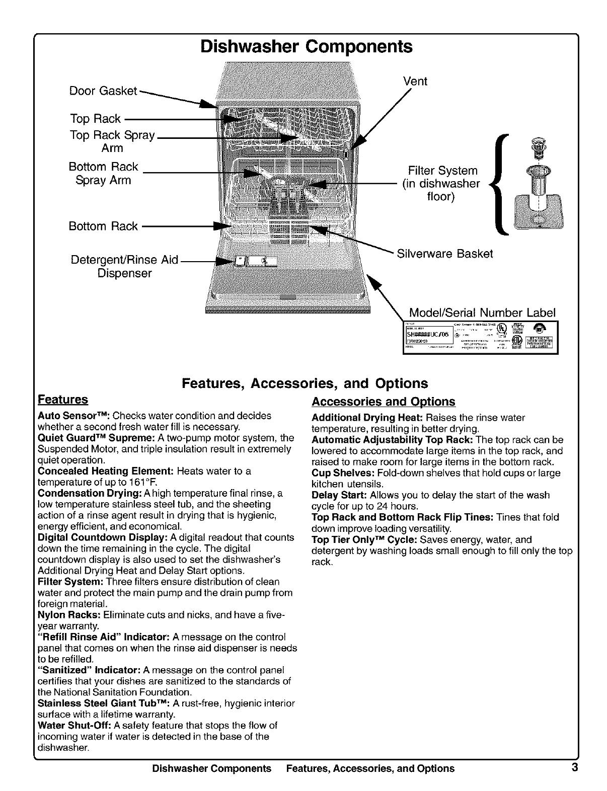 Kenmore 630.1630, 630.1730 Dishwasher Components on estate dishwasher schematic, dryer schematic, maytag dishwasher schematic, asko dishwasher schematic, dishwasher drain schematic, whirlpool dishwasher schematic, lg dishwasher schematic, kitchenaid dishwasher schematic, bosch dishwasher schematic, kenmore electric dryer wiring diagram, frigidaire dishwasher schematic, maytag washer schematic, kenmore dryer repair manual, ge washer schematic, washing machine schematic, whirlpool washer schematic, kenmore ice maker wiring-diagram, ge dishwasher schematic, ceiling fan schematic, miele dishwasher schematic,