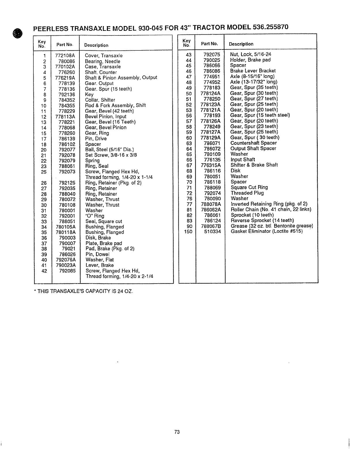 Sears 536 25587 PEERLESS TRANSAXLE MODEL 930-045 FOR 43