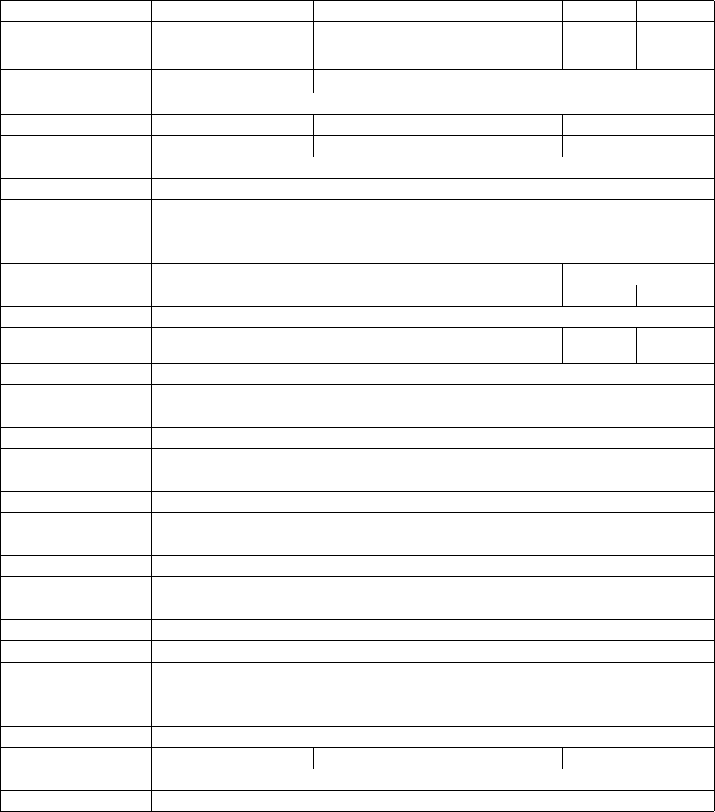 Gravely 250z 260z 272z Page 13 Wiring Diagram