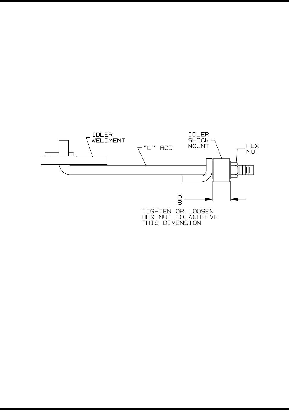 Dixon ZTR 2301 BELT TENSION DECK REMOVALMANUAL CLUTCHMODELS – Dixon Ztr 2301 Ignition Wiring Diagram