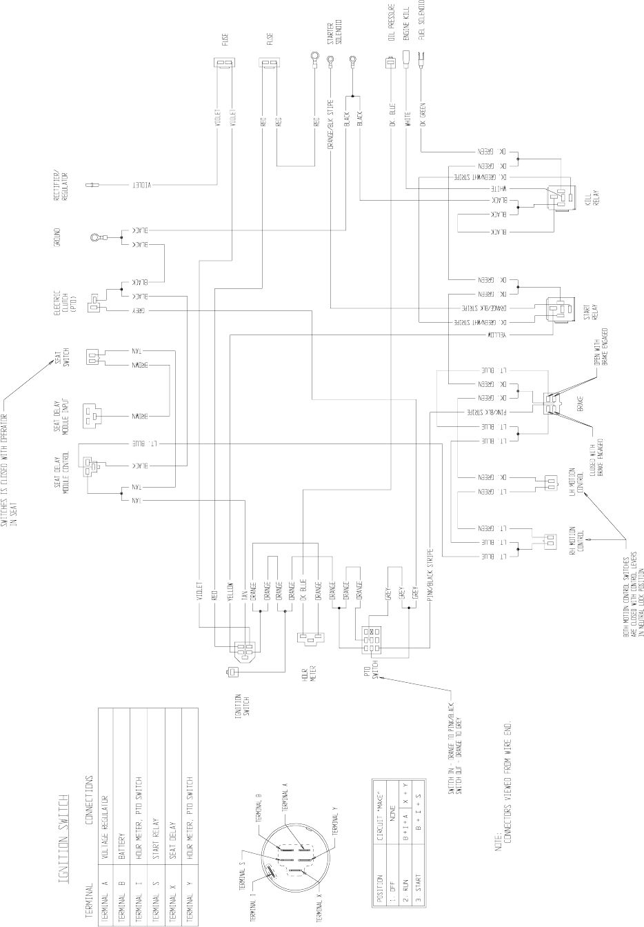 Awesome Pto Switch Wiring Diagram Contemporary - Electrical and ...