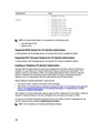 Dell iDRAC8 Configuring IP Alert Destinations Using RACADM
