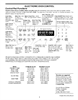 Frigidaire 318200198 Manual