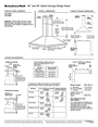 KitchenAid 423 Dimensions