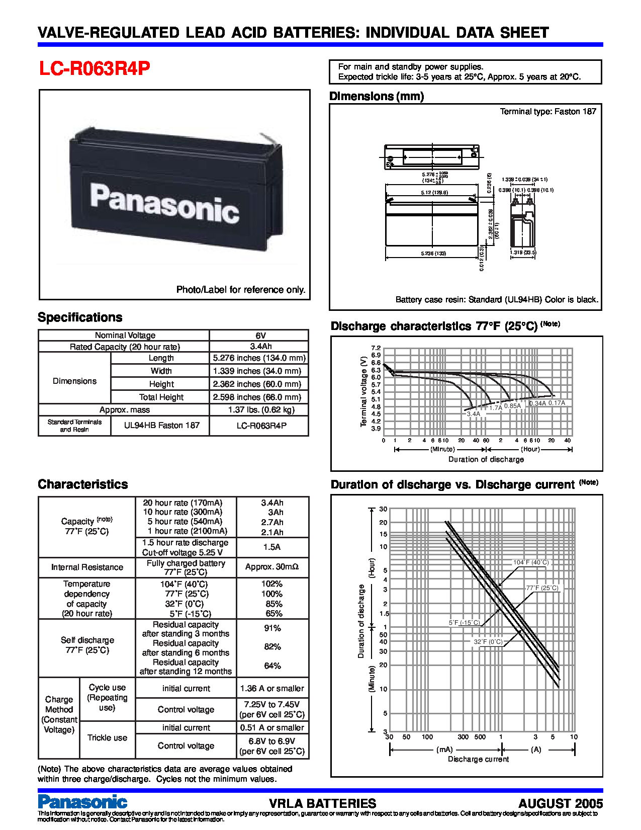 Panasonic LC-R063R4P Manual