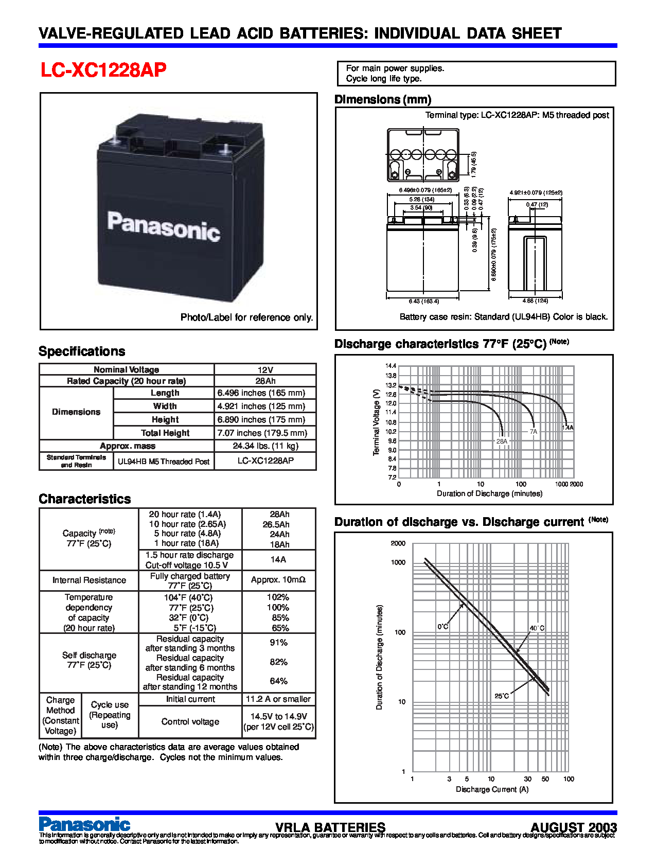 Panasonic LC-XC1228AP Manual